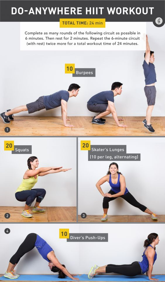 the do anywhere hiit workout steps